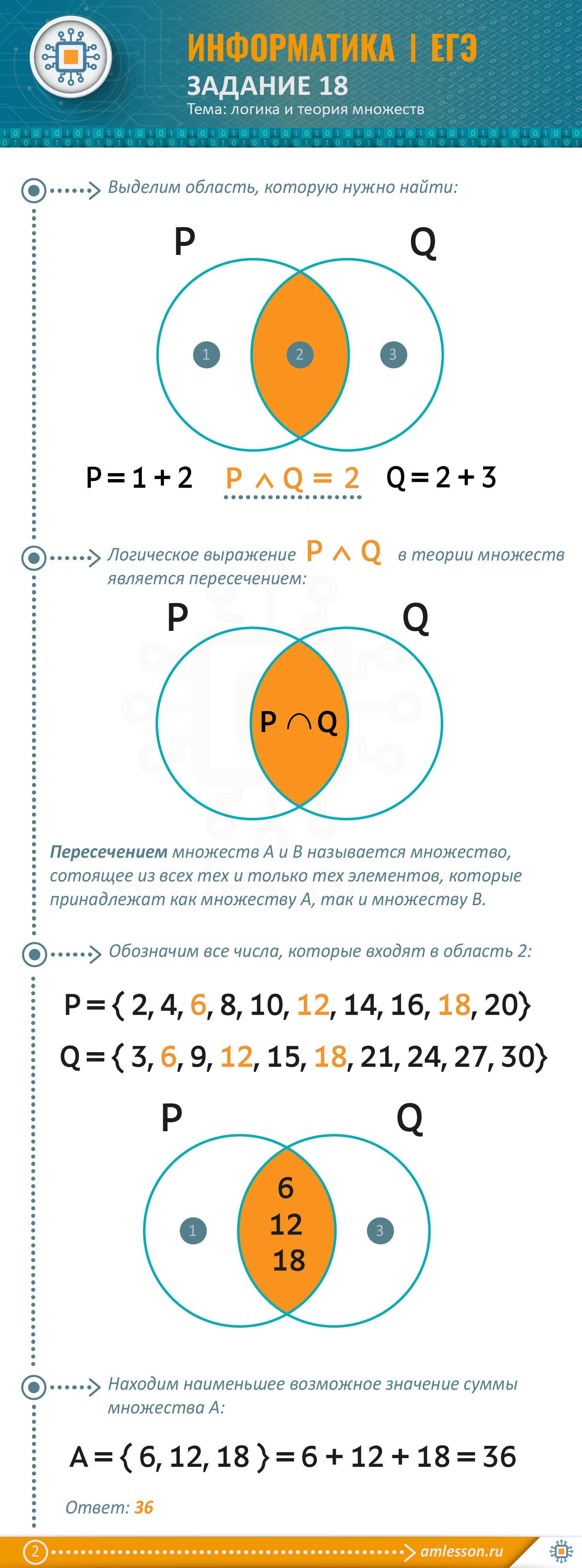 ЕГЭ по информатике задание 18. Тема: логика и теория множеств