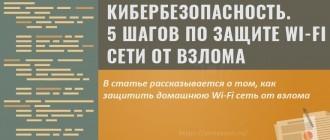 Кибербезопасность. 5 главных шагов по защите Wi-Fi сети от взлома