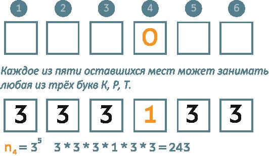 кдр 2018 по информатике задание 5 буква О на четвертом месте