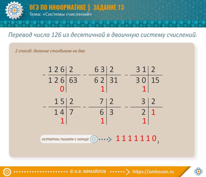 ОГЭ по информатике задание 13 двоичная система