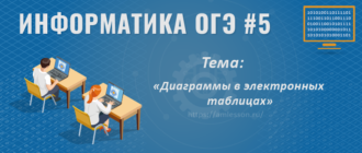 ОГЭ по информатике задание 5