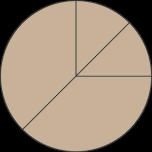 ОГЭ по информатике задание 5 диаграмма
