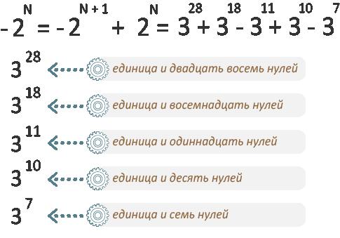 Сколько цифр 2 содержится в этой записи