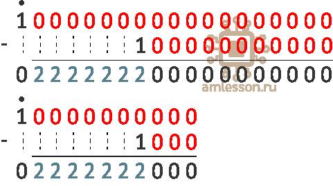 Значение выражения записали в системе счисления с основанием 3