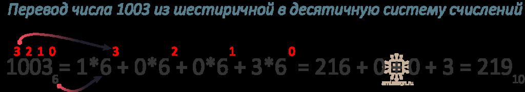 перевод числа из шестиричной системы счисления в десятичную